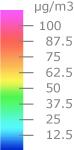 PM10 Skala
